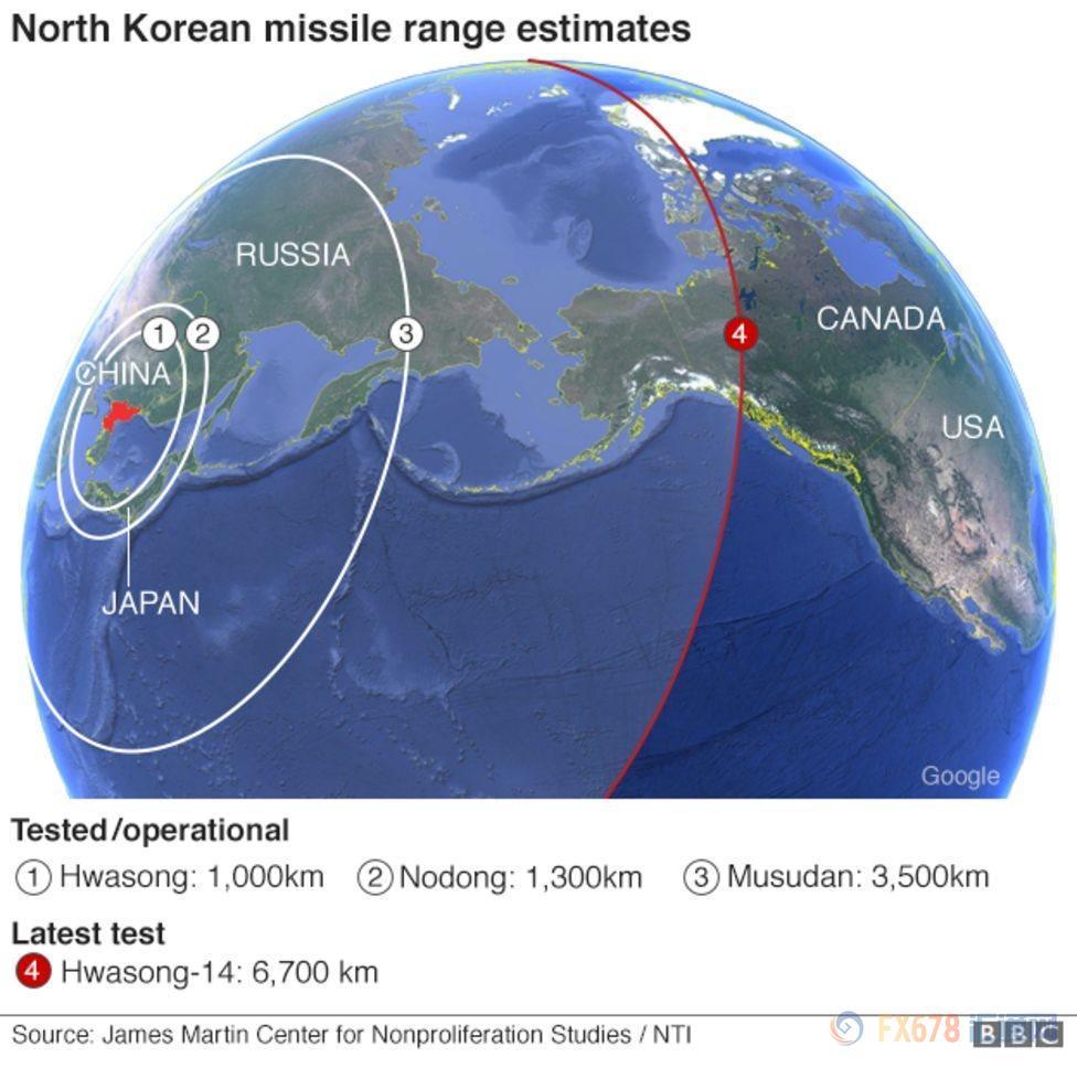 朝鲜核爪牙欲伸向大洋,黄金翻身只能盼望蘑菇云?