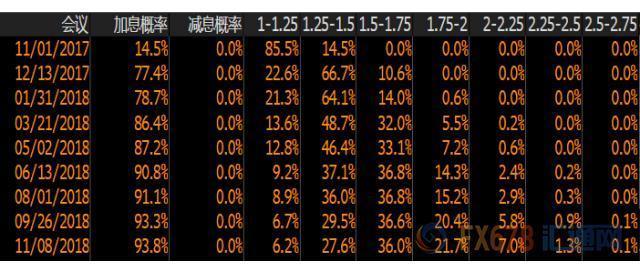 FED纪要:大致认同年底再加息,低通胀恐非暂时现象