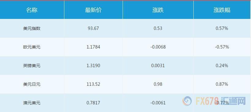 10月23日财经早餐:安倍大胜日元重挫,本周央行仍是焦点