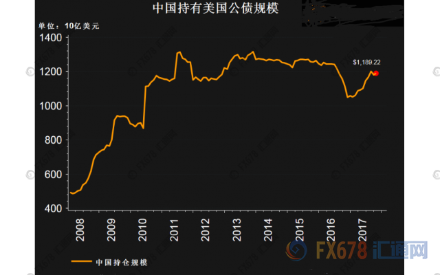 债市疲弱引发市场不安,黄金市场或将迎来春天