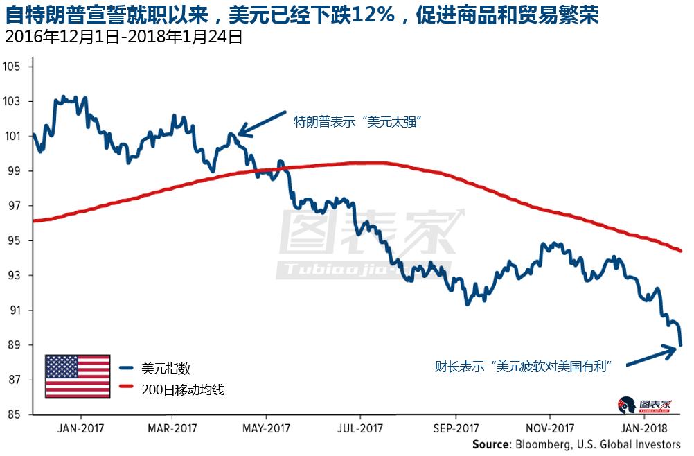 两大因素推升金价,黄金可能在今年涨至1500