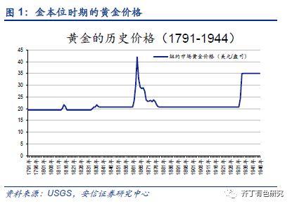 二是英镑-黄金汇兑本位制(1918年-1944年)。其特点是英镑、法郎有限制地兑换成金块,其他国家货币不能直接兑换黄金,只能按照固定比价兑换成英镑、法郎。但最终由于英法两国在两次大战中积累了过多债务,信用基础不足而让位于美元。