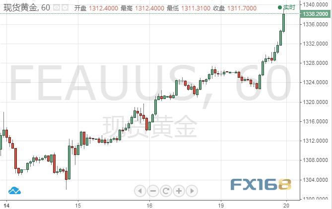 北京时间周四凌晨3:00,美联储将公布1月货币政策会议纪要。目前,市场认为美联储纪要将继续维持较为鸽派的基调,这也是美元承压的因素之一,不过,富国银行战略总监Michael Schumacher表示,很难想象美联储会议纪要会像鲍威尔的讲话那样鸽派,并预计纪要中关于结束加息的态度可能不会比此前更加温和。