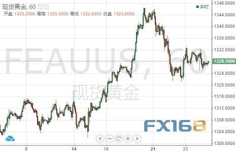 周一(2月25日)美国总统特朗普宣布将推迟3月1日上调中国输美商品关税的计划,受此影响,美元全面承压走软,澳元、纽元等G10货币趁势反弹,离岸人民币兑美元更是一度触及7个月高位6.6737,但日元兑美元和欧元则均跌至2个月低点。